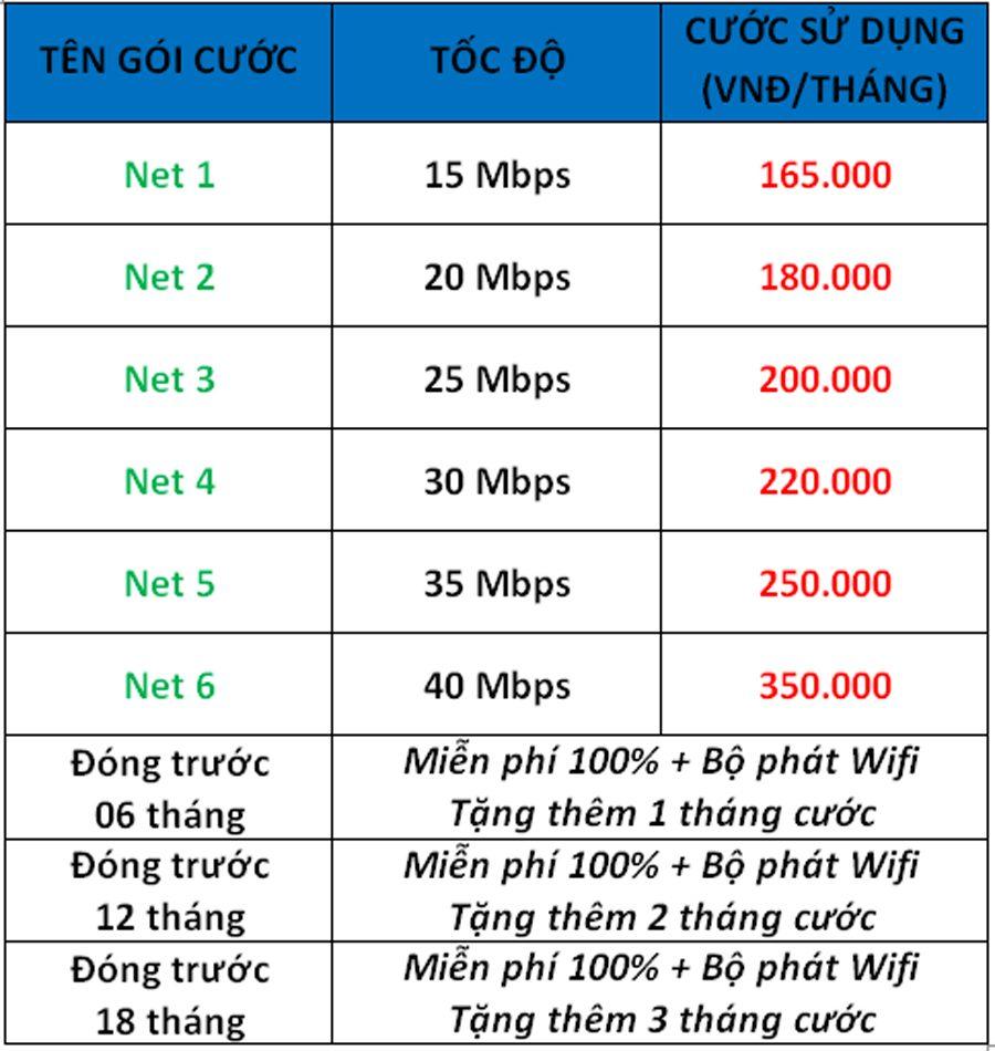 Lắp mạng Viettel Minh Long
